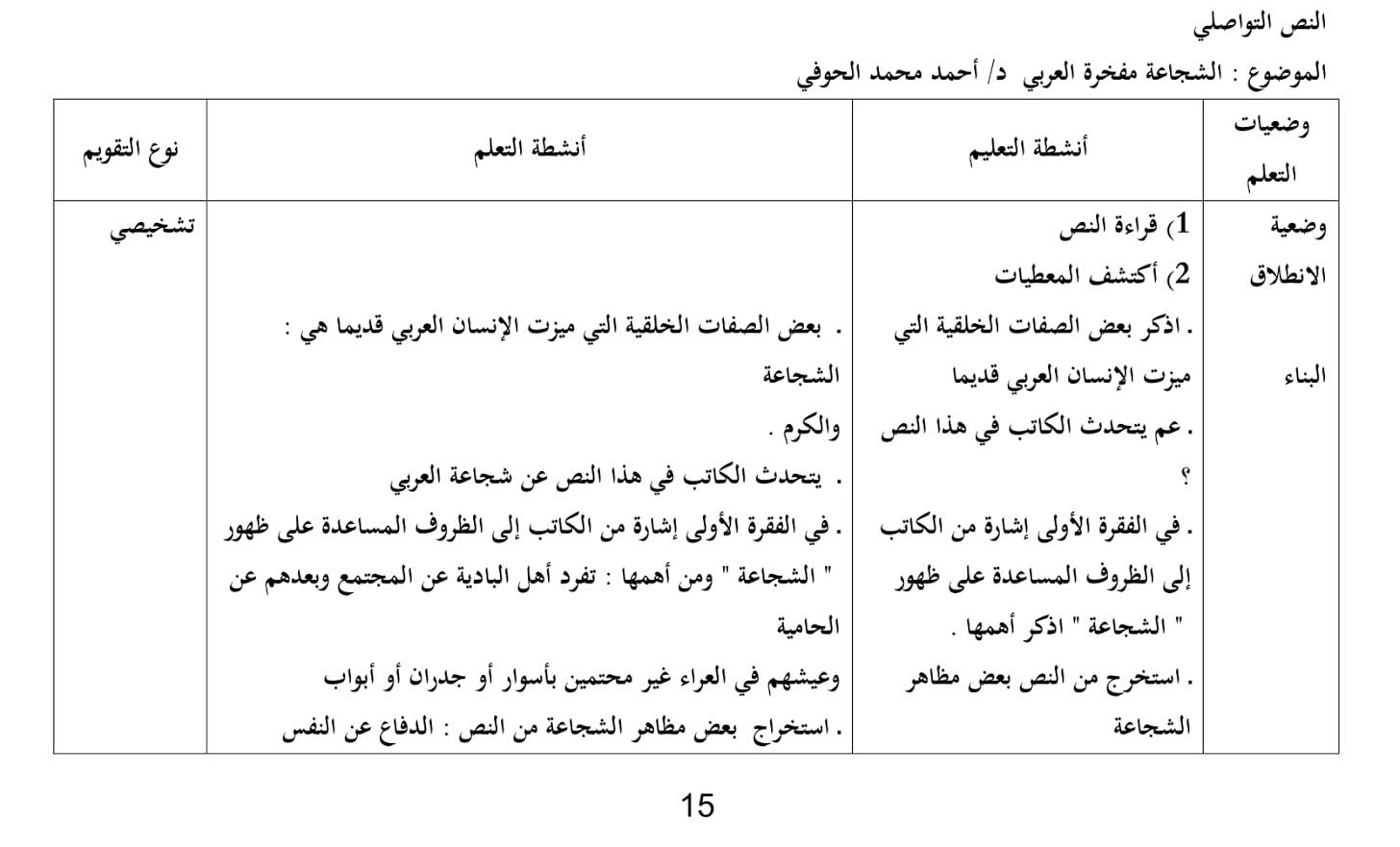 تحضير نص الشجاعة مفخرة العربي 1 ثانوي علمي